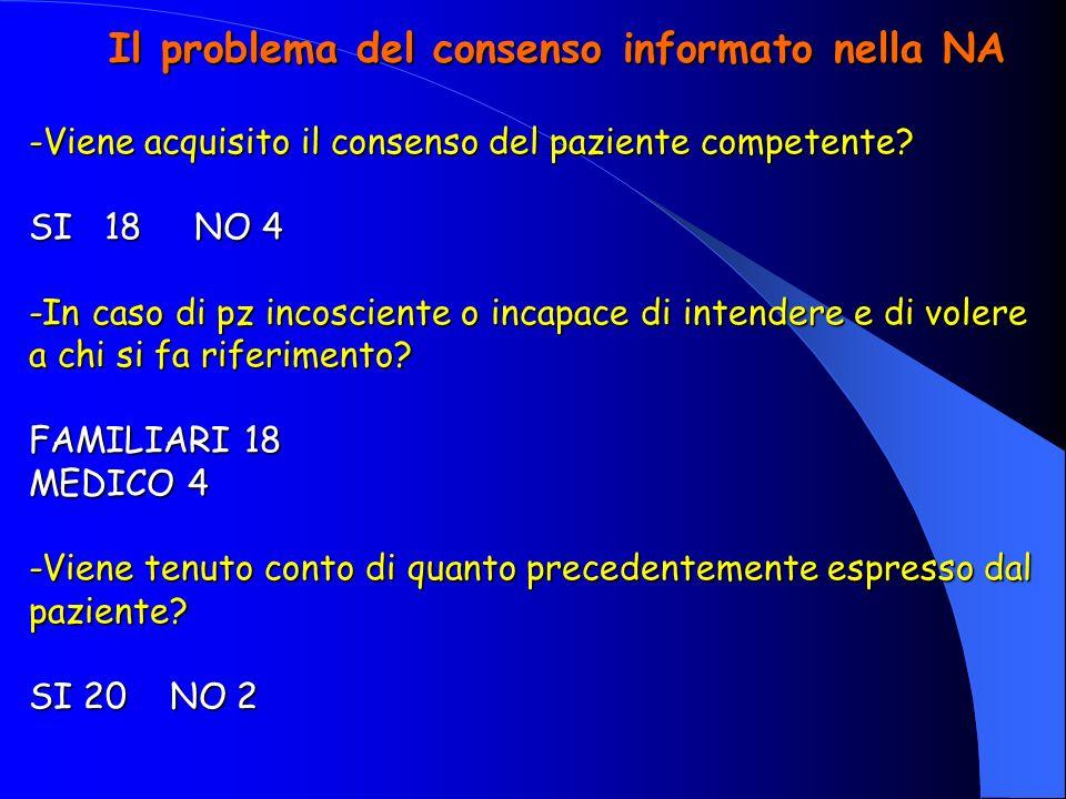 Il problema del consenso informato nella NA -Viene acquisito il consenso del paziente competente? SI 18 NO 4 -In caso di pz incosciente o incapace di