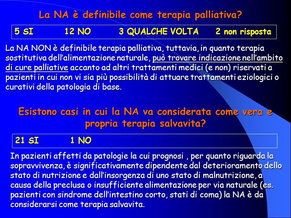 La NA è definibile come terapia palliativa? 5 SI 12 NO 3 QUALCHE VOLTA 2 non risposta La NA NON è definibile terapia palliativa, tuttavia, in quanto t