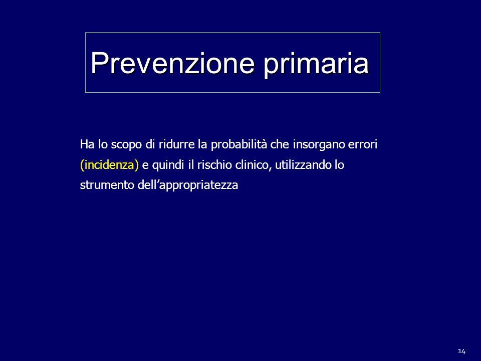 Prevenzione primaria Ha lo scopo di ridurre la probabilità che insorgano errori (incidenza) e quindi il rischio clinico, utilizzando lo strumento dellappropriatezza 14