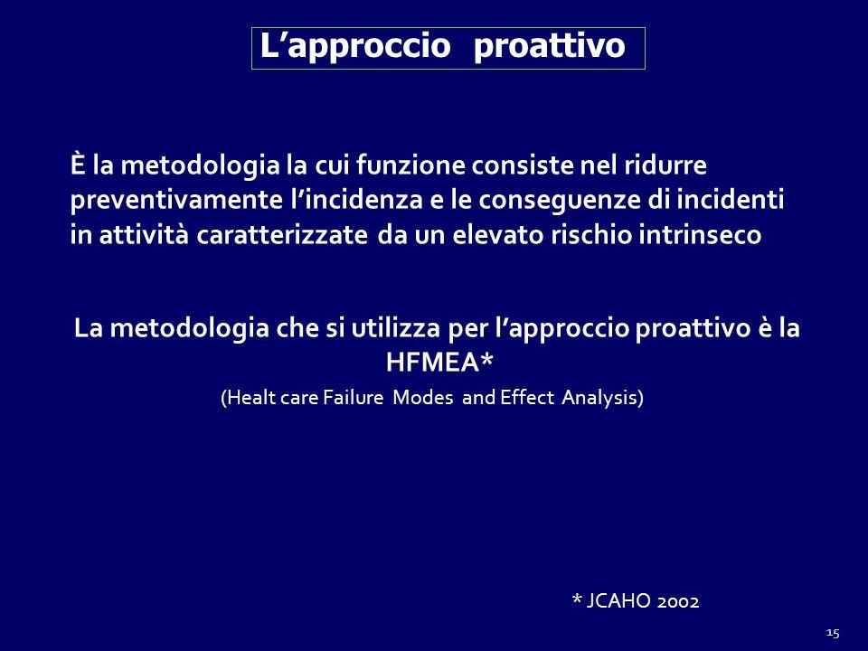 15 Lapproccio proattivo È la metodologia la cui funzione consiste nel ridurre preventivamente lincidenza e le conseguenze di incidenti in attività car