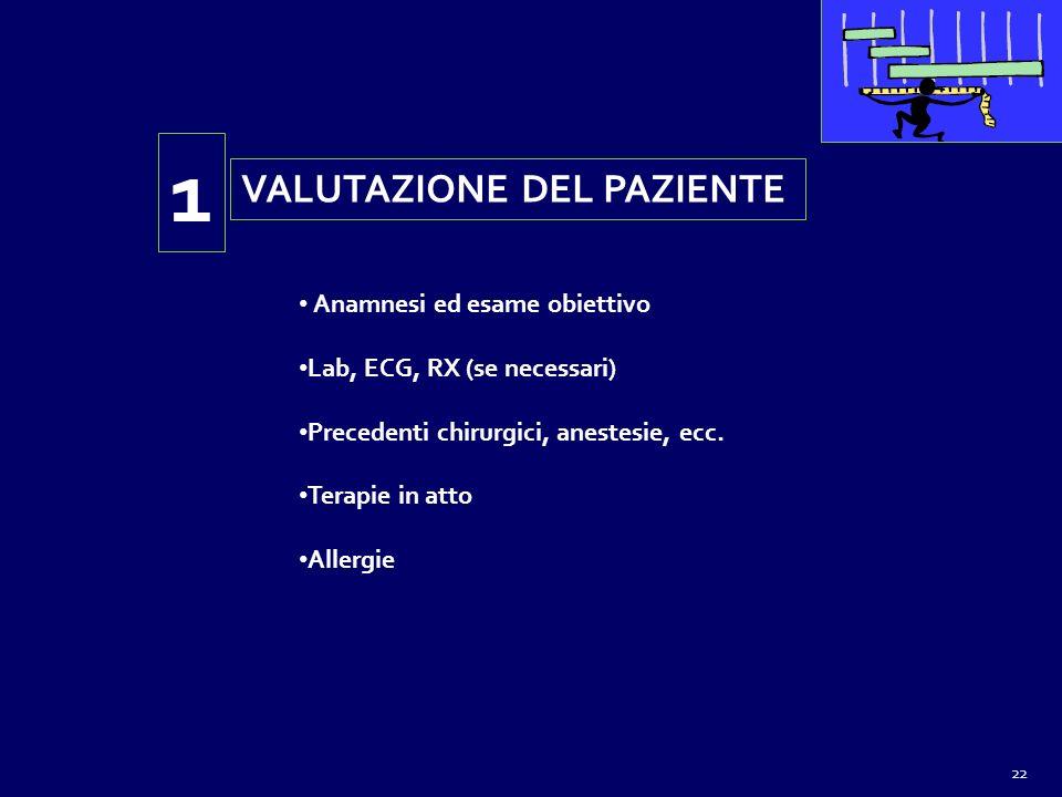 1 VALUTAZIONE DEL PAZIENTE Anamnesi ed esame obiettivo Lab, ECG, RX (se necessari) Precedenti chirurgici, anestesie, ecc. Terapie in atto Allergie 22