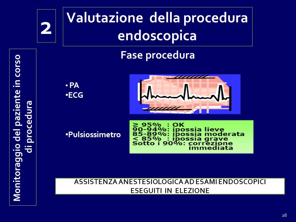 28 Valutazione della procedura endoscopica 2 Fase procedura PA ECG Pulsiossimetro Monitoraggio del paziente in corso di procedura ASSISTENZA ANESTESIOLOGICA AD ESAMI ENDOSCOPICI ESEGUITI IN ELEZIONE