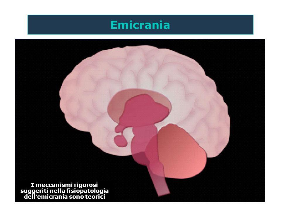 Emicrania I meccanismi rigorosi suggeriti nella fisiopatologia dellemicrania sono teorici