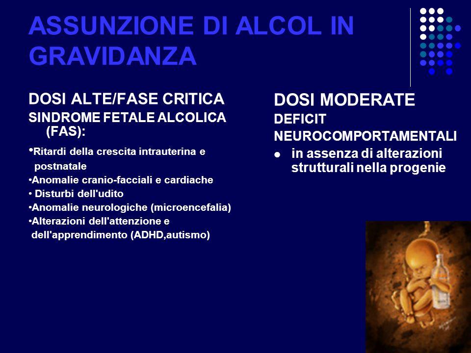 ASSUNZIONE DI ALCOL IN GRAVIDANZA DOSI ALTE/FASE CRITICA SINDROME FETALE ALCOLICA (FAS): Ritardi della crescita intrauterina e postnatale Anomalie cra