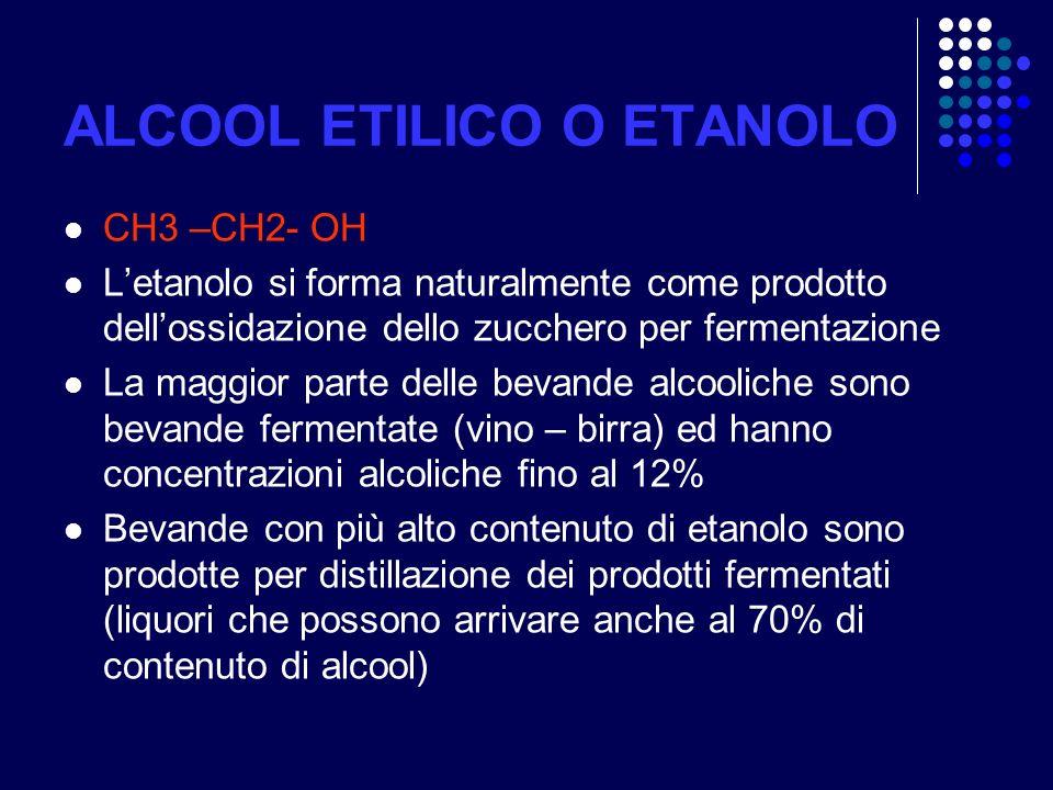 ALCOOL ETILICO O ETANOLO CH3 –CH2- OH Letanolo si forma naturalmente come prodotto dellossidazione dello zucchero per fermentazione La maggior parte d