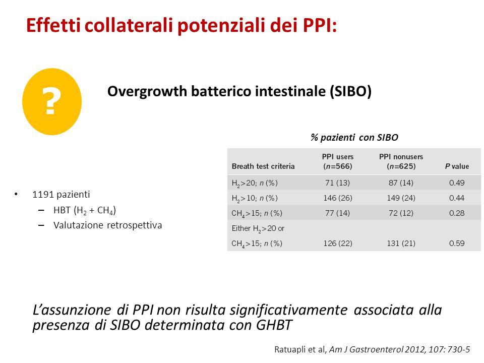 Effetti collaterali potenziali dei PPI: ? 1191 pazienti – HBT (H 2 + CH 4 ) – Valutazione retrospettiva Ratuapli et al, Am J Gastroenterol 2012, 107: