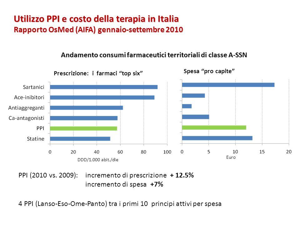 Utilizzo PPI e costo della terapia in Italia Rapporto OsMed (AIFA) gennaio-settembre 2010 DDD/1.000 abit./die Euro Andamento consumi farmaceutici terr