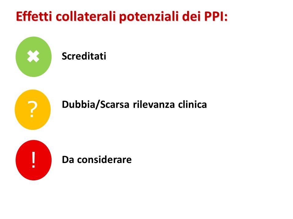 Effetti collaterali potenziali dei PPI: Screditati ? ! Dubbia/Scarsa rilevanza clinica Da considerare
