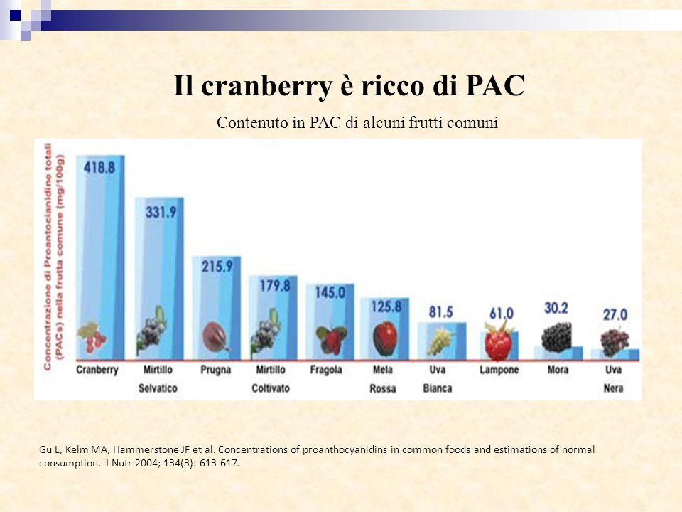 Il cranberry è ricco di PAC Contenuto in PAC di alcuni frutti comuni Gu L, Kelm MA, Hammerstone JF et al. Concentrations of proanthocyanidins in commo