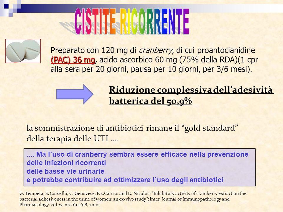 la sommistrazione di antibiotici rimane il gold standard della terapia delle UTI.... (PAC) 36 mg Preparato con 120 mg di cranberry, di cui proantocian