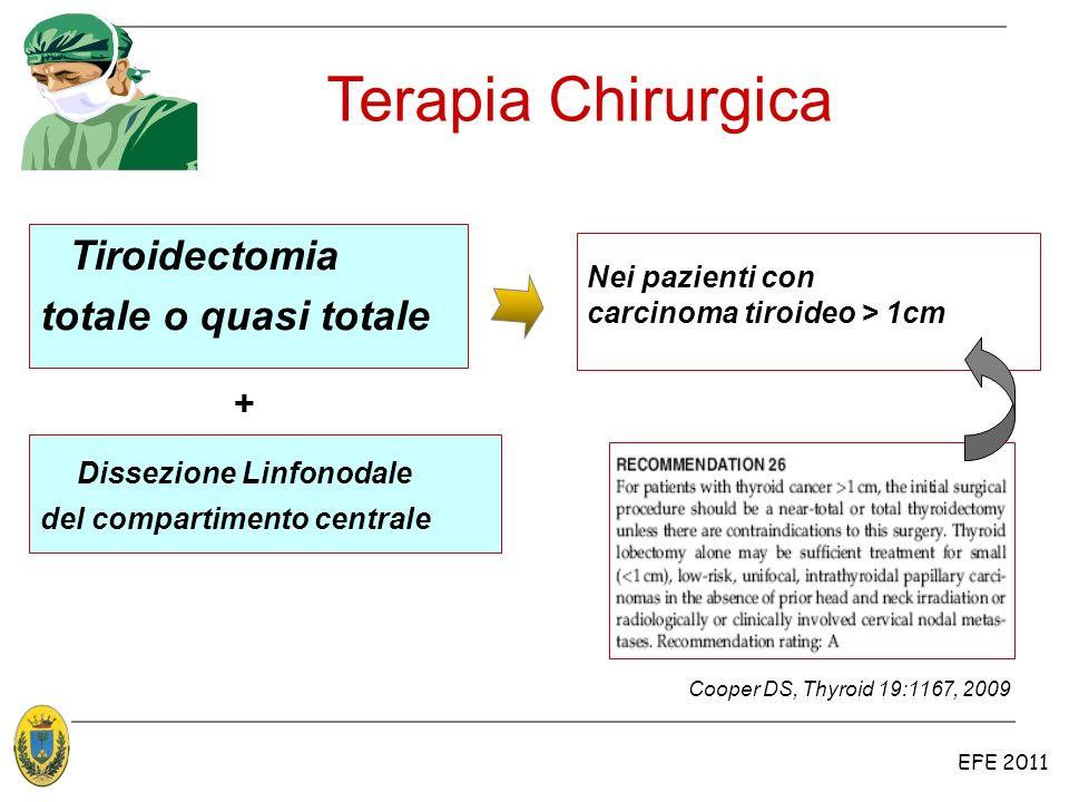 Terapia Chirurgica Tiroidectomia totale o quasi totale Nei pazienti con carcinoma tiroideo > 1cm Cooper DS, Thyroid 19:1167, 2009 Dissezione Linfonoda