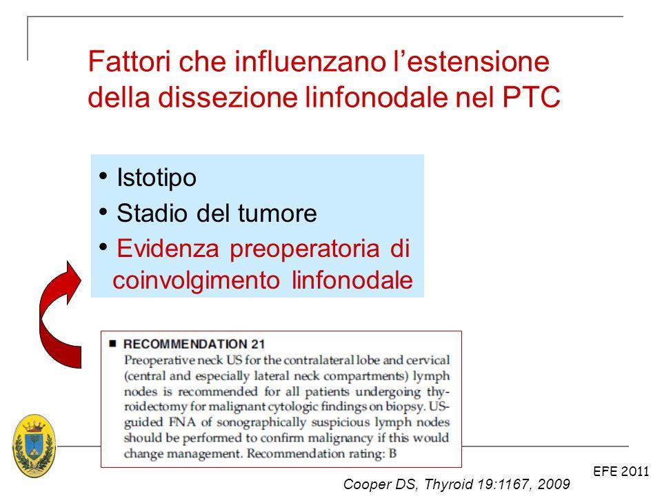 EFE 2011 Fattori che influenzano lestensione della dissezione linfonodale nel PTC Istotipo Stadio del tumore Evidenza preoperatoria di coinvolgimento