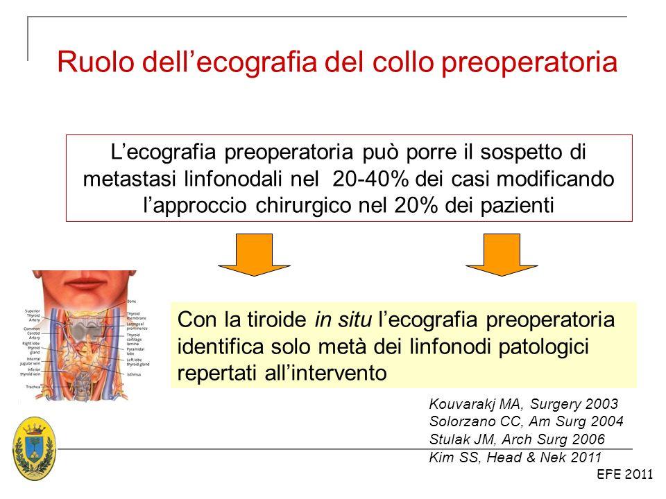 EFE 2011 Ruolo dellecografia del collo preoperatoria Lecografia preoperatoria può porre il sospetto di metastasi linfonodali nel 20-40% dei casi modif