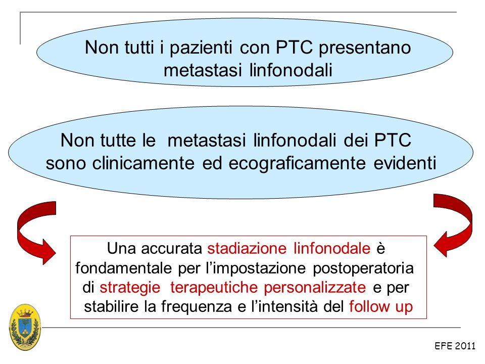 EFE 2011 Non tutti i pazienti con PTC presentano metastasi linfonodali Non tutte le metastasi linfonodali dei PTC sono clinicamente ed ecograficamente