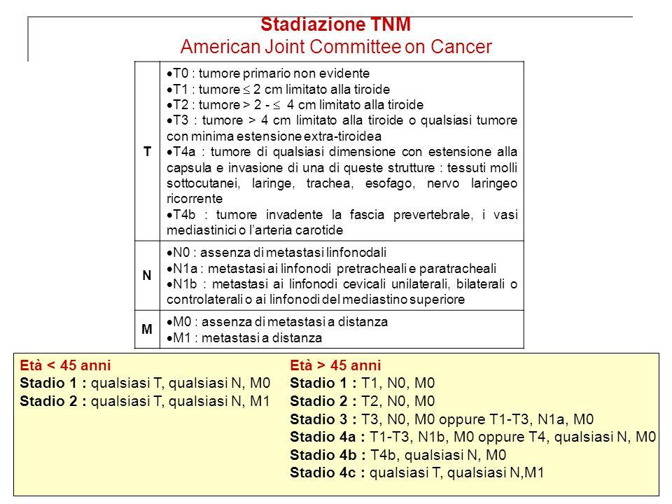 T T0 : tumore primario non evidente T1 : tumore 2 cm limitato alla tiroide T2 : tumore > 2 - 4 cm limitato alla tiroide T3 : tumore > 4 cm limitato al