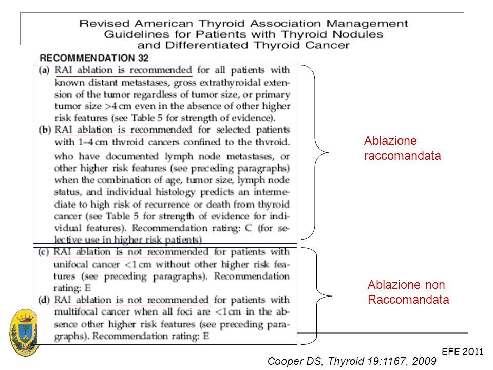 EFE 2011 Ablazione raccomandata Ablazione non Raccomandata Cooper DS, Thyroid 19:1167, 2009