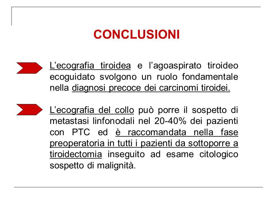 CONCLUSIONI Lecografia tiroidea e lagoaspirato tiroideo ecoguidato svolgono un ruolo fondamentale nella diagnosi precoce dei carcinomi tiroidei. Lecog