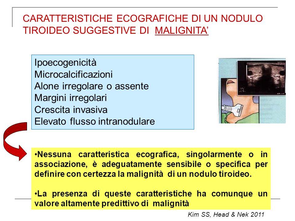 Ipoecogenicità Microcalcificazioni Alone irregolare o assente Margini irregolari Crescita invasiva Elevato flusso intranodulare CARATTERISTICHE ECOGRA