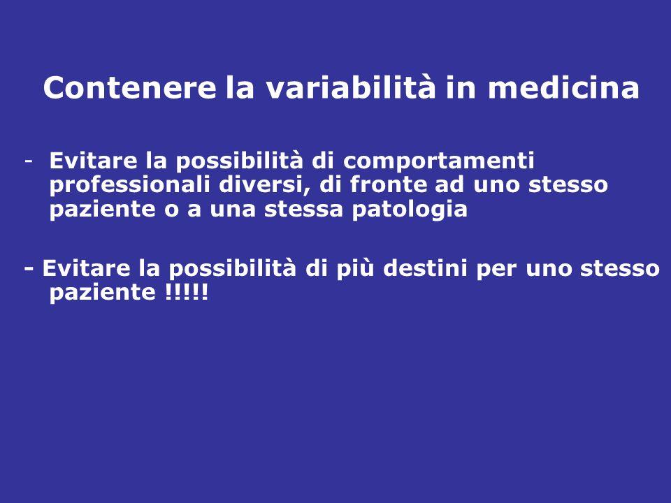 Contenere la variabilità in medicina -Evitare la possibilità di comportamenti professionali diversi, di fronte ad uno stesso paziente o a una stessa patologia - Evitare la possibilità di più destini per uno stesso paziente !!!!!