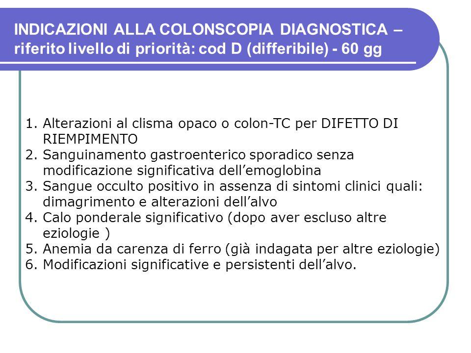 1.Alterazioni al clisma opaco o colon-TC per DIFETTO DI RIEMPIMENTO 2.