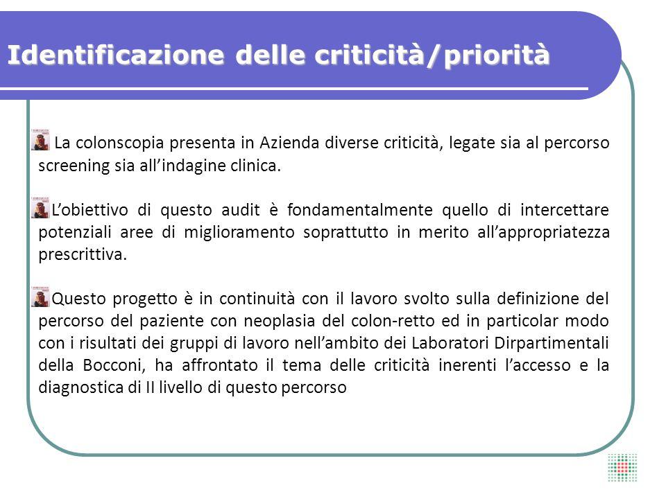 Identificazione delle criticità/priorità La colonscopia presenta in Azienda diverse criticità, legate sia al percorso screening sia allindagine clinica.