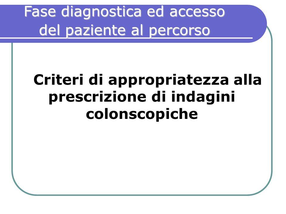 Fase diagnostica ed accesso del paziente al percorso Criteri di appropriatezza alla prescrizione di indagini colonscopiche