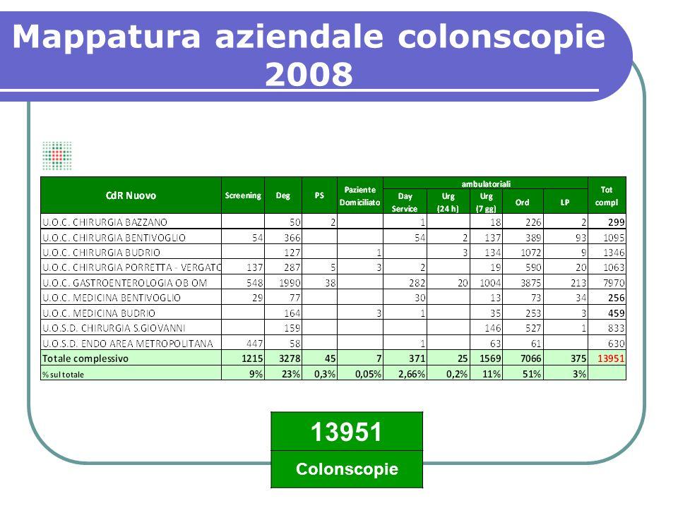 Mappatura aziendale colonscopie 2008 13951 Colonscopie