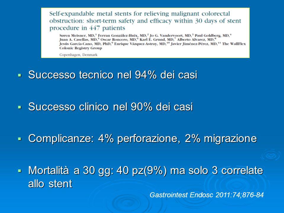 Successo tecnico nel 94% dei casi Successo tecnico nel 94% dei casi Successo clinico nel 90% dei casi Successo clinico nel 90% dei casi Complicanze: 4