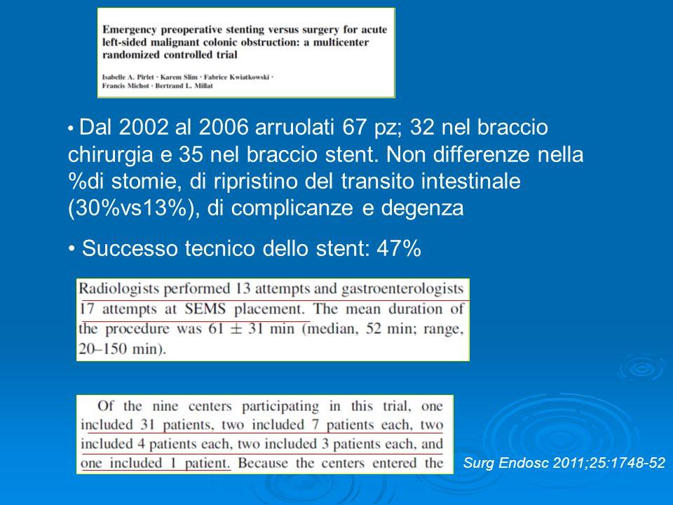 Dal 2002 al 2006 arruolati 67 pz; 32 nel braccio chirurgia e 35 nel braccio stent. Non differenze nella %di stomie, di ripristino del transito intesti