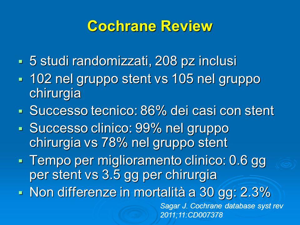 Cochrane Review Perforazione: 5.9% (in 3 studi non sono riportate perforazioni mentre in 2 abbiamo 54% e 12% di perforazione*) Perforazione: 5.9% (in 3 studi non sono riportate perforazioni mentre in 2 abbiamo 54% e 12% di perforazione*) Complicanze maggiori: 5.6% per stent vs 12% nel gruppo chirurgia Complicanze maggiori: 5.6% per stent vs 12% nel gruppo chirurgia Tempo di ricovero: 11 gg per stent vs 17 nel gruppo chirurgia Tempo di ricovero: 11 gg per stent vs 17 nel gruppo chirurgia Sagar J.