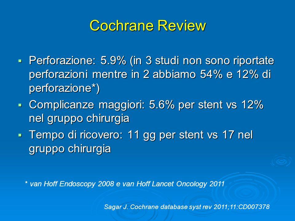 Cochrane Review Perforazione: 5.9% (in 3 studi non sono riportate perforazioni mentre in 2 abbiamo 54% e 12% di perforazione*) Perforazione: 5.9% (in