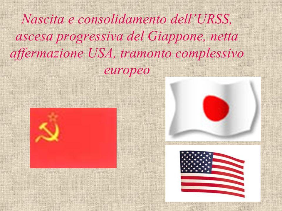 Nascita e consolidamento dellURSS, ascesa progressiva del Giappone, netta affermazione USA, tramonto complessivo europeo