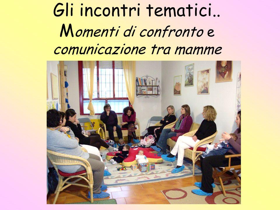Gli incontri tematici.. M omenti di confronto e comunicazione tra mamme Gli incontri tematici