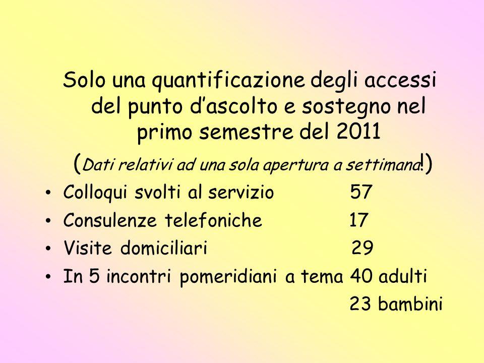 Solo una quantificazione degli accessi del punto dascolto e sostegno nel primo semestre del 2011 ( Dati relativi ad una sola apertura a settimana !) C