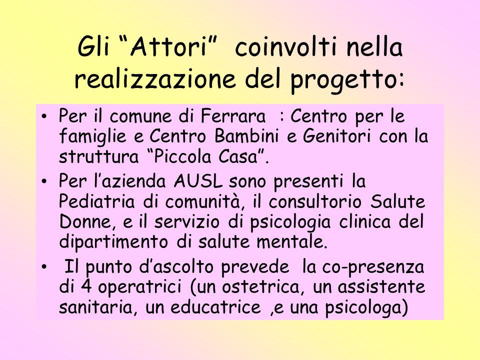 Gli Attori coinvolti nella realizzazione del progetto: Per il comune di Ferrara : Centro per le famiglie e Centro Bambini e Genitori con la struttura