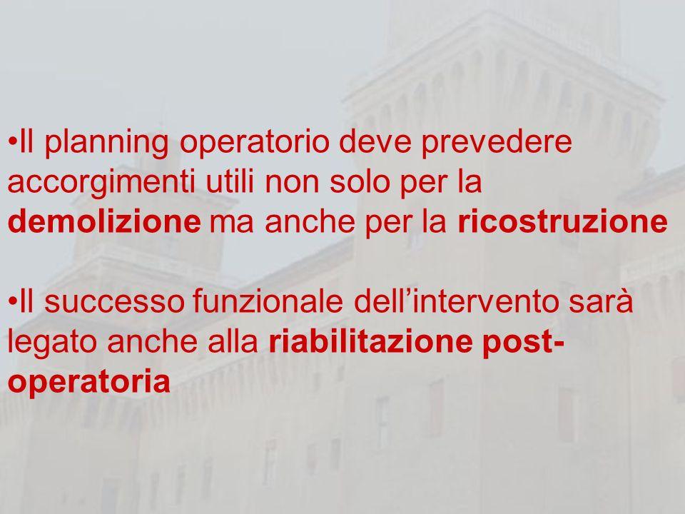 Il planning operatorio deve prevedere accorgimenti utili non solo per la demolizione ma anche per la ricostruzione Il successo funzionale dellinterven