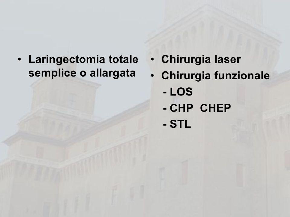 Laringectomia totale semplice o allargata Chirurgia laser Chirurgia funzionale - LOS - CHP CHEP - STL