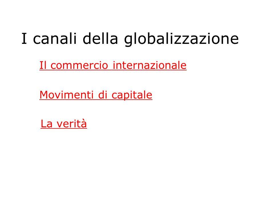 I canali della globalizzazione Il commercio internazionale Movimenti di capitale La verità