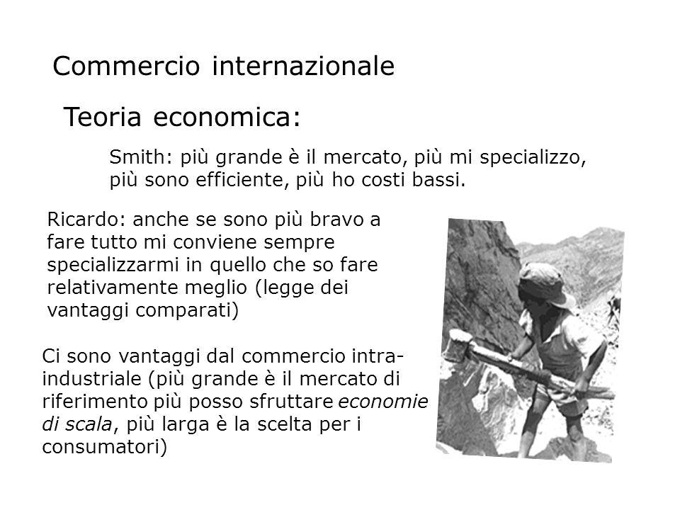 Commercio internazionale Teoria economica: Smith: più grande è il mercato, più mi specializzo, più sono efficiente, più ho costi bassi. Ricardo: anche