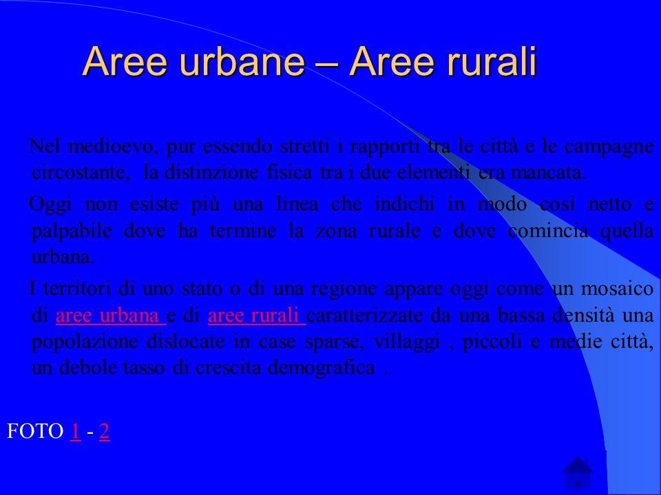 Aree urbane – Aree rurali Nel medioevo, pur essendo stretti i rapporti tra le città e le campagne circostante, la distinzione fisica tra i due elementi era mancata.