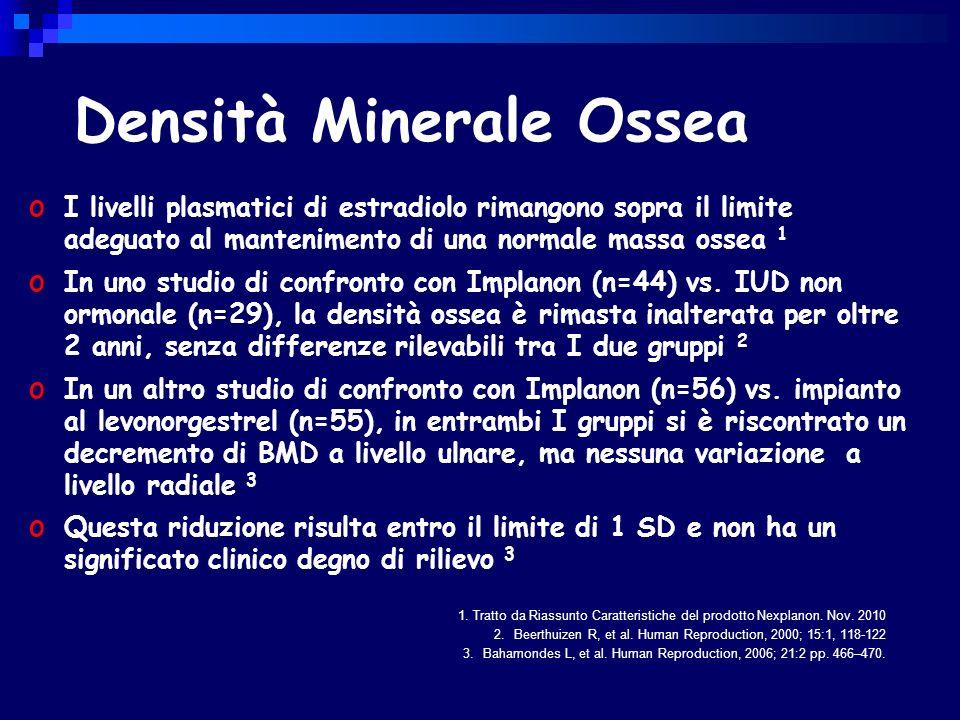 Densità Minerale Ossea o I livelli plasmatici di estradiolo rimangono sopra il limite adeguato al mantenimento di una normale massa ossea 1 o In uno studio di confronto con Implanon (n=44) vs.
