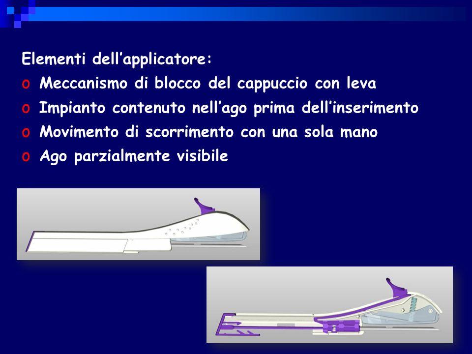 Elementi dellapplicatore: o Meccanismo di blocco del cappuccio con leva o Impianto contenuto nellago prima dellinserimento o Movimento di scorrimento con una sola mano o Ago parzialmente visibile