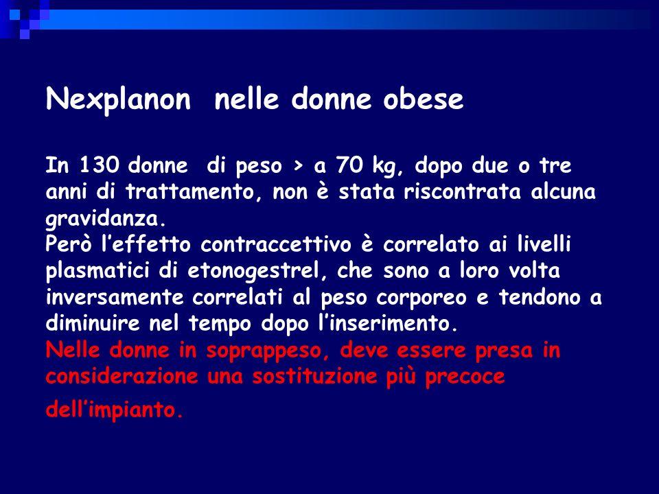 Nexplanon nelle donne obese In 130 donne di peso > a 70 kg, dopo due o tre anni di trattamento, non è stata riscontrata alcuna gravidanza.