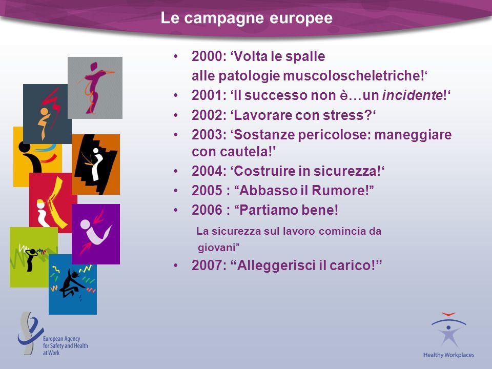 Le campagne europee 2000: Volta le spalle alle patologie muscoloscheletriche! 2001: Il successo non è… un incidente! 2002: Lavorare con stress? 2003: