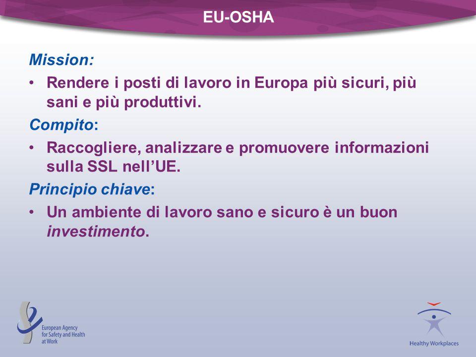EU-OSHA Mission: Rendere i posti di lavoro in Europa più sicuri, più sani e più produttivi. Compito: Raccogliere, analizzare e promuovere informazioni