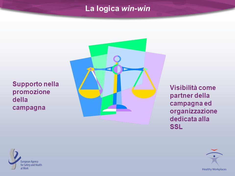 La logica win-win Supporto nella promozione della campagna Visibilità come partner della campagna ed organizzazione dedicata alla SSL