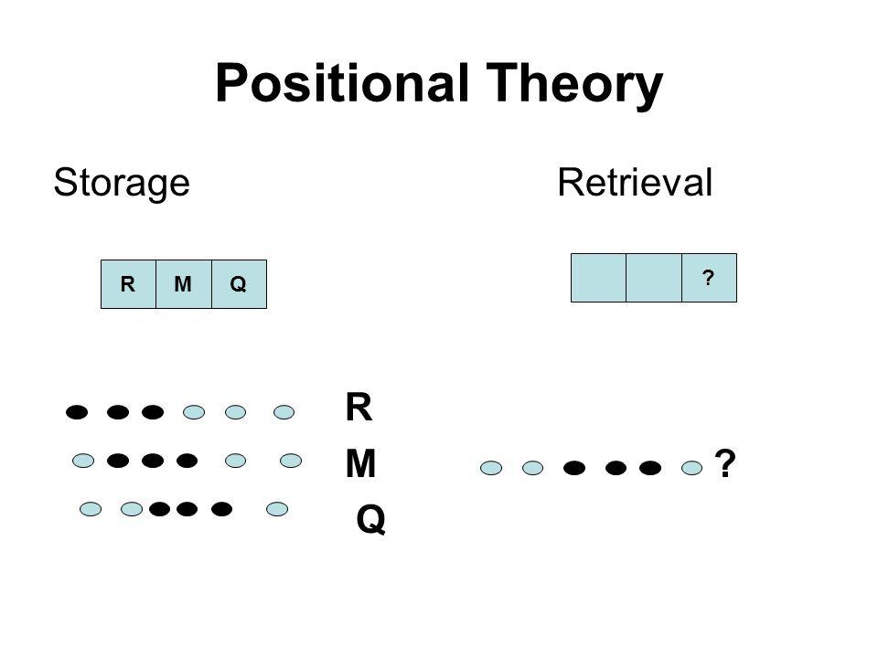 Positional Theory Storage Retrieval R M ? Q RMQ ?