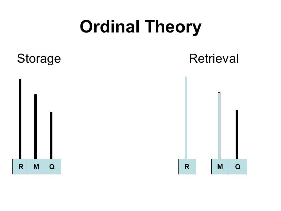Ordinal Theory Storage Retrieval RMQRMQ