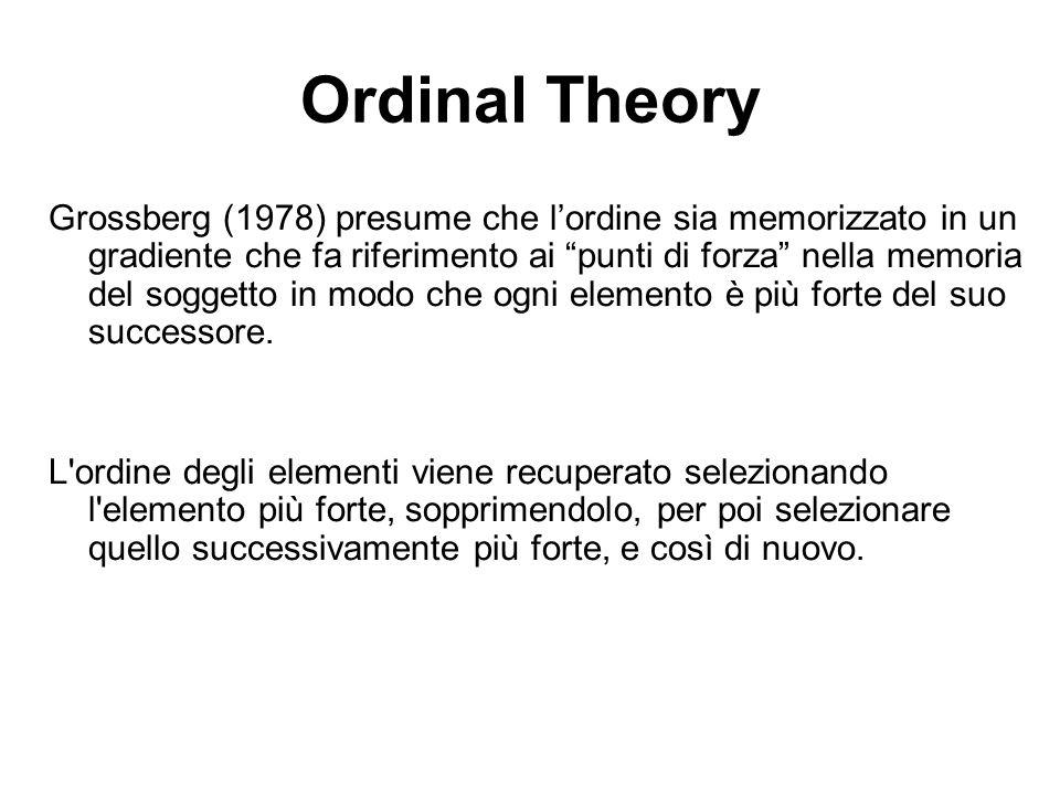 Ordinal Theory Grossberg (1978) presume che lordine sia memorizzato in un gradiente che fa riferimento ai punti di forza nella memoria del soggetto in