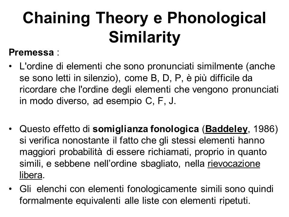 Chaining Theory e Phonological Similarity Premessa : L'ordine di elementi che sono pronunciati similmente (anche se sono letti in silenzio), come B, D